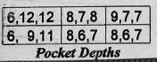 dental patient periodontal pocket depth record